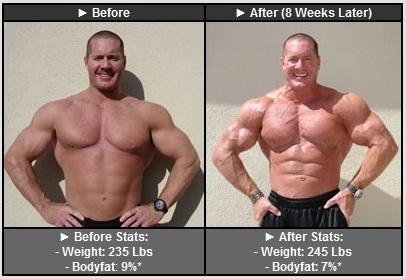Weight loss basic training