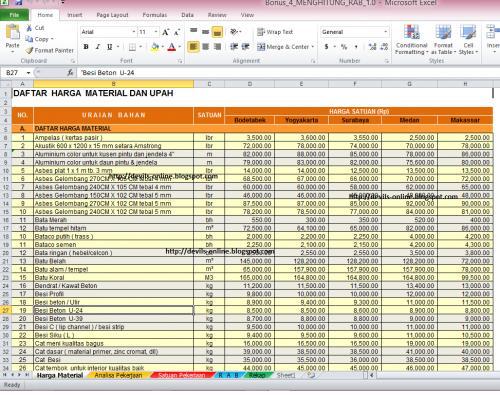 Controller Software House Making Budget Plans By Azhar Eka