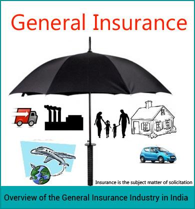 Article On Insurance Sector In India