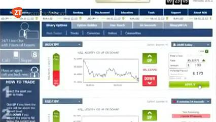 Binary options broker business model