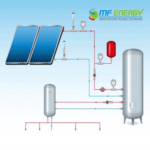 Solar Water Heater Energy Efficient Water Heating Method