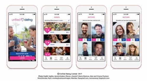 Social dynamik dating