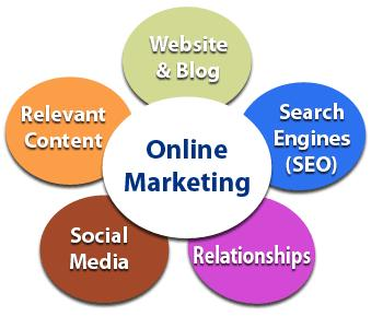 online marketing companies