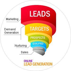 Lead Generation Company India