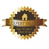 Property valuers in Brisbane